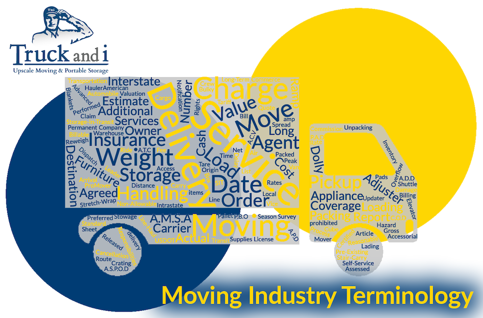 moving industry terminology word collage graphic in the shape of a truck